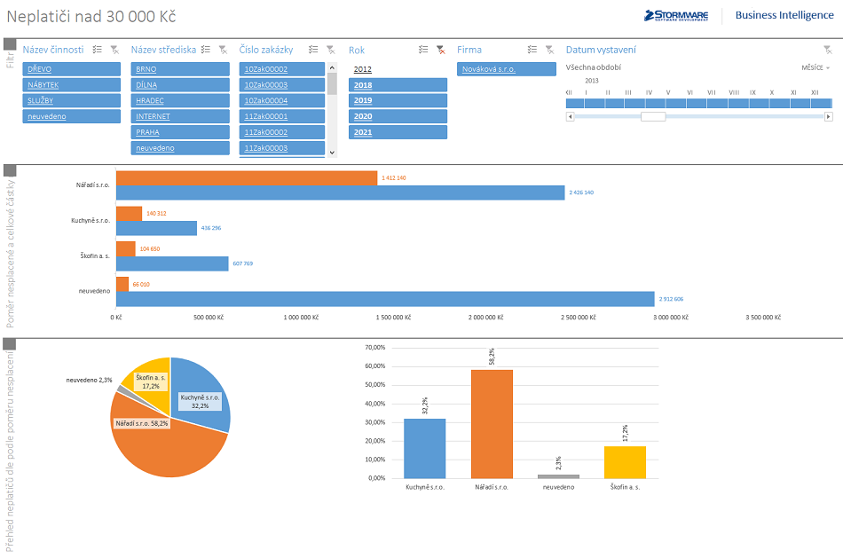 POHODA Business Intelligence: Se�it Doklady v aplikaci Microsoft Excel 2013
