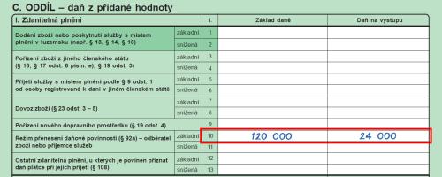 Při přiznávání DPH se základ daně 120000Kč a daň 24000Kč objeví na řádku 10 přiznání k DPH.